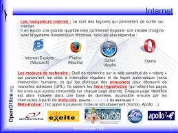 logiciel icone bureau le bureau windows xp bureau windows icônes menu démarrer ppt