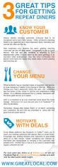 89 best restaurant marketing images on pinterest restaurant