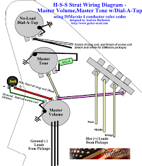 fender stratocaster wiring diagram sss wiring diagram and