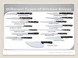 Kitchen Knives Types Different Types Of Kitchen Knives Room Image And Wallper 2017