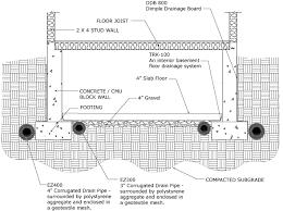 french drain indiana mfs basement u0026 foundation repair