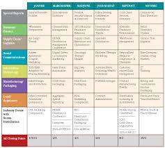 Editorial Calendar Template Excel Editorial Calendar Template Vnzgames