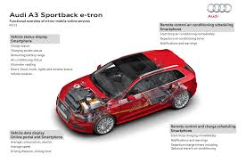 audi a3 e range on with the 2015 audi a3 sportback e phev automobile