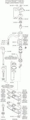 Pfister Kitchen Faucets Parts Price Pfister Kitchen Faucet Parts Diagram Onlineedmeds03