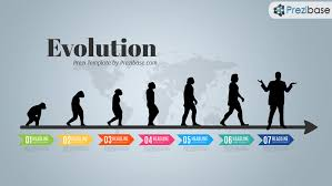 Prezi Resume Template Evolution Theory Creative Timeline History Prezi Template For