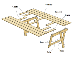 How To Build A Trestle Table Make Your Own Trestle Table Better Homes And Gardens