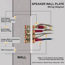 home theater 7 1 speaker system amazon com 7 1 7 2 home theater wallplate 24k gold plated home