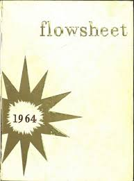 flowsheet 1964 by utep library issuu