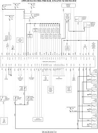 dodge ram 1500 wiring diagram