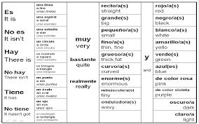 brilliant ideas of spanish vocabulary worksheets in summary