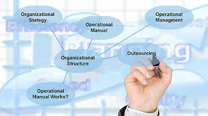 setting up your hotel or bed u0026 breakfasts organizational structure