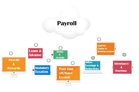 Oracle Hrms Jobs Erp Oracle Apps Hr U0026 Payroll Training Course In Karachi U0026 Pakistan