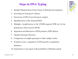forensic dna typing m asif