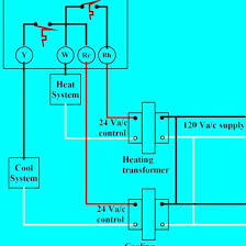 thermostat wiring troubleshooting recyc info