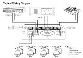 cctv mini ptz camera 600tvl 1 4 sony ccd 4 inch ptz dome camera