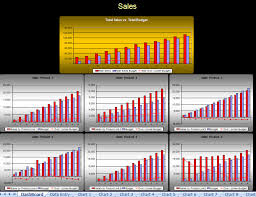 100 financial dashboard template for excel excel dashboard
