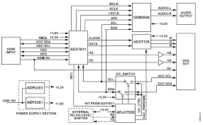 cn0282 circuit note analog devices