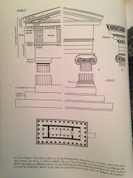 greek architecture formal break down research and 3 motifs from