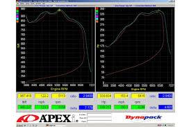 lexus gs430 dyno lexus 2016 gsf gs f v8 5 0l hps red high temp reinforced silicone