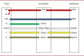rheem furnace electrical diagram wiring diagram