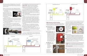 home plumbing manual haynes publishing