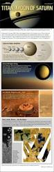 132 best planet saturn images on pinterest outer space universe