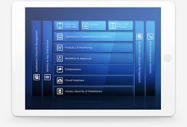 multi platform app development business automation salesforce emea
