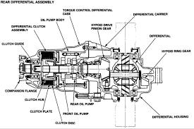 rear differential honda crv my 98 crv build rt4wd inside page 2 honda tech honda