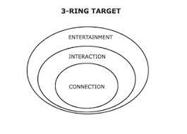 target black friday 2009 thinking group 3 ring target