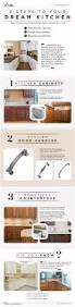 3 steps to your dream kitchen cabinets door handles