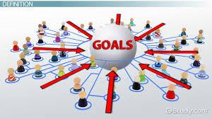 formal organization structure utilitarian normative u0026 coercive
