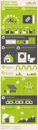 eco friendly house the 25 best eco friendly house ideas on pinterest sustainable