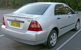 price of toyota corolla 2003 i want to purchase toyota corolla 2003 what s the price car