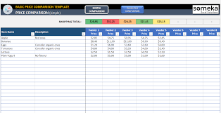 excel budgets and personal finance templates u0026 spreadsheets