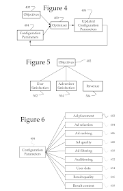 patent us20110125572 optimization of sponsored search systems