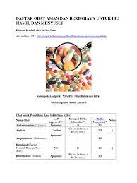 Daftar Obat Cataflam daftar obat aman dan berbahaya untuk ibu dan menyusui