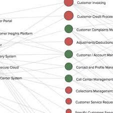 application portfolio management software watch demo planview