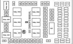 1998 ford explorer fuse diagram 05 ford explorer fuse diagram photo album wiring diagram schematic