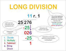 beginning long division worksheets full size graph paper