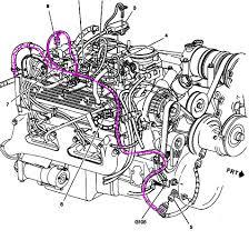 1997 chevy tahoe wiring diagram chevrolet k wiring diagram wiring
