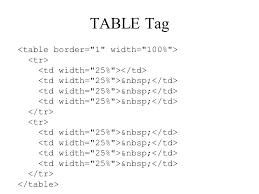 Table Td Width Introduction To Asp Net Ppt Download