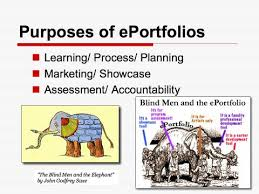 The Blind Men And The Elephant Analysis Slides And Notes For Eportfolios U0026 Learning