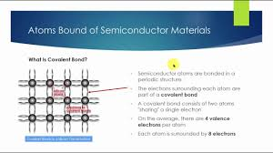 where are semiconductors on the periodic table what are semiconductor materials youtube