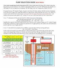 hallmark industries ma0419x 12a deep well submersible pump 2 hp