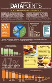 56 best infographics images on pinterest digital marketing