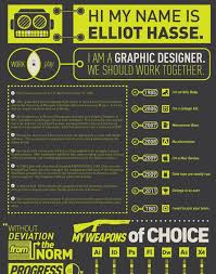 Awe Inspiring How To Write A Basic Resume 7 The Brilliant How To by 16 Best Resume Images On Pinterest Creative Design Creative