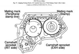 nissan altima 2005 engine noise timing chain i need to know timing chain diagram or marks