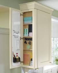 kitchen cabinet ends end of cabinet door with magnetic white board inside and hooks for