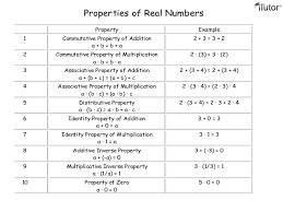 identity property of multiplication worksheets worksheets