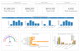 Kpi Report Template Excel Dashboard Exles Gallery Dashboard Visualization
